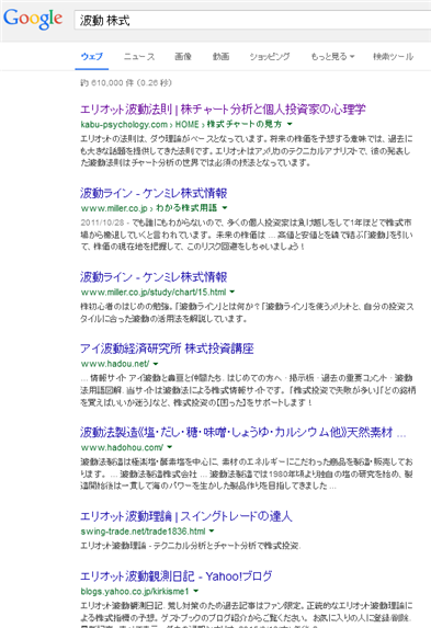 波動 株式